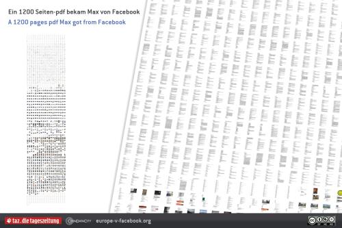 europe_v_facebook_1200-pages