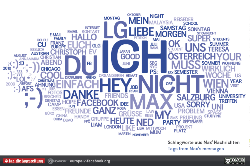 europe_v_facebook_wordle