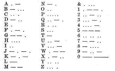 morse_code_chart